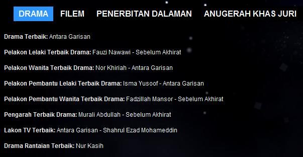 Drama Anugerah Skrin 2010