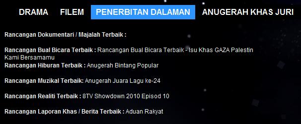 Penerbitan Dalaman Anugerah Skrin 2010
